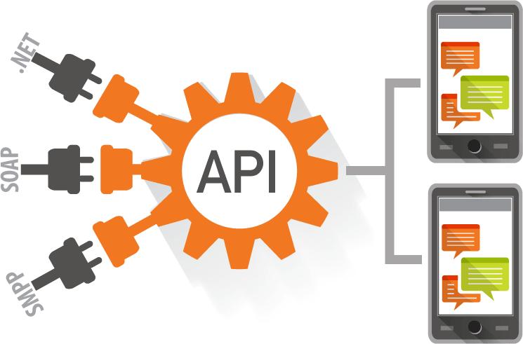 Whois API platform
